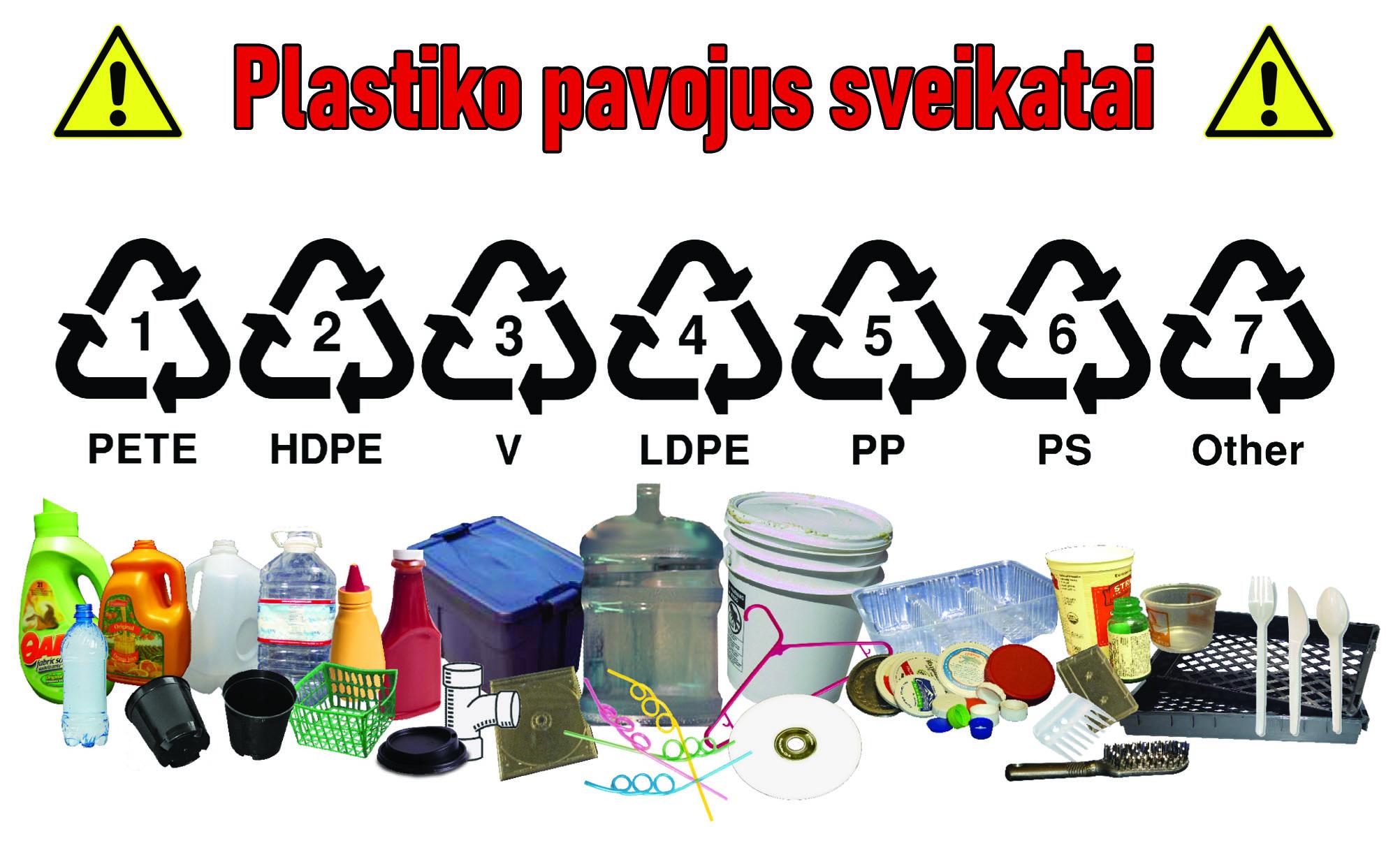 Plastiko pavojus sveikatai