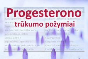 Progesterono trūkumo požymiai